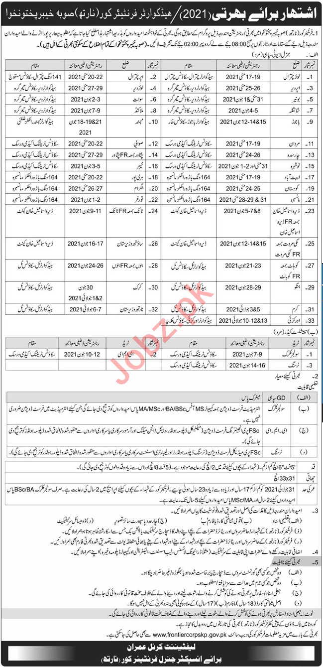 Headquarter Frontier Corps FC North KPK Jobs 2021 for Sepoy