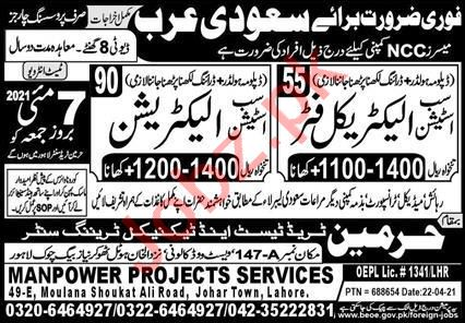 Sub Station Electrical Fitter & Sub Station Electrician Jobs