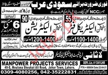 Sub Station Electrical Fitter & Electrician Jobs 2021 in KSA