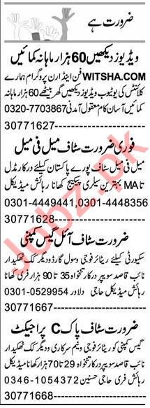 Telephone Operator & Data Entry Operator Jobs 2021