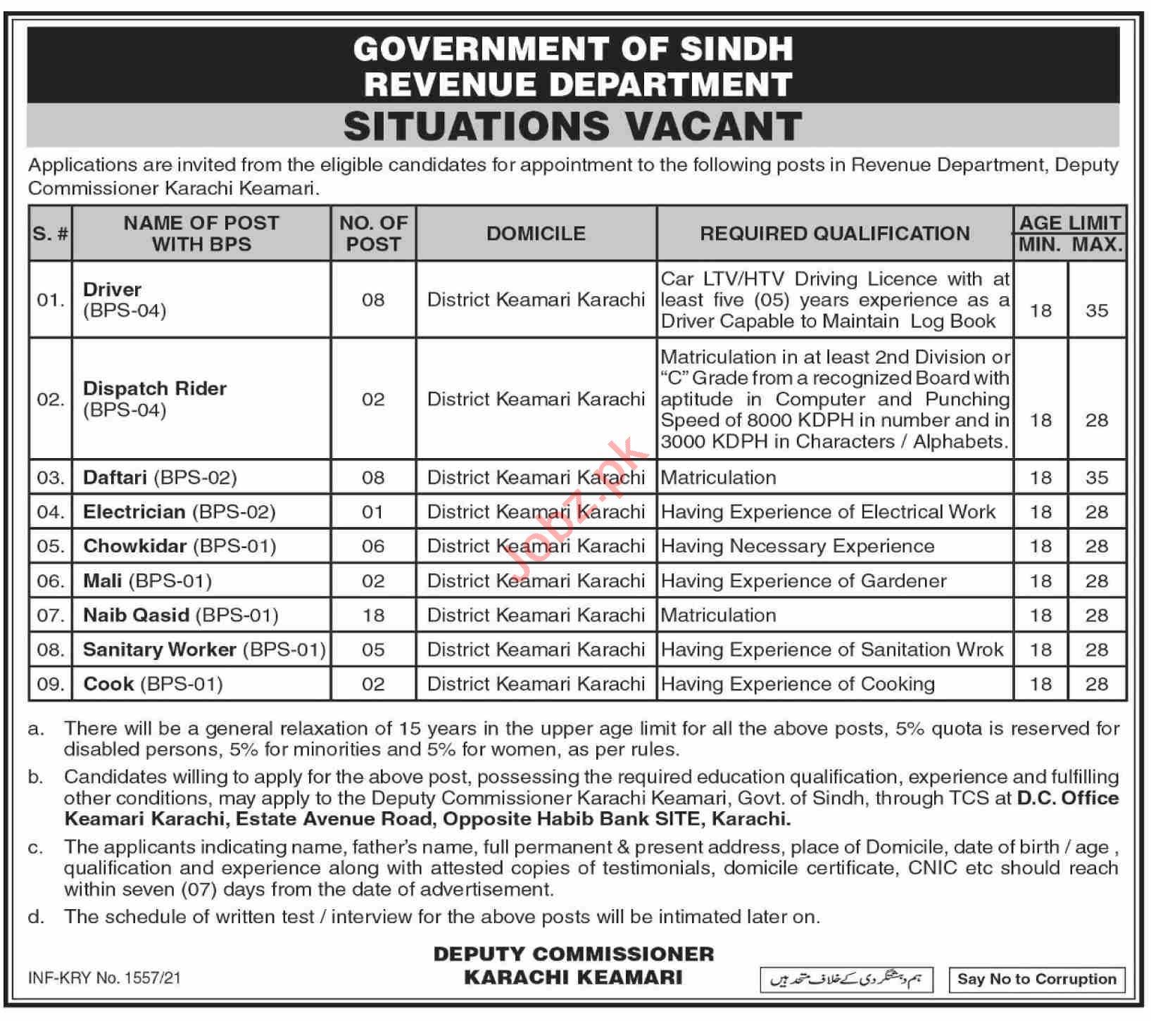 Revenue Department Sindh Jobs 2021 for Driver & Daftari