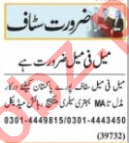 Receptionist & HR Officer Jobs 2021 in Lahore