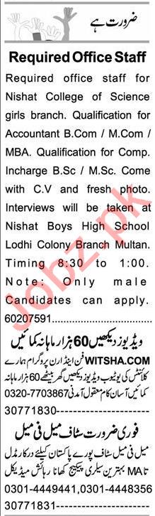 Accountant & Call Operator Jobs 2021 in Multan