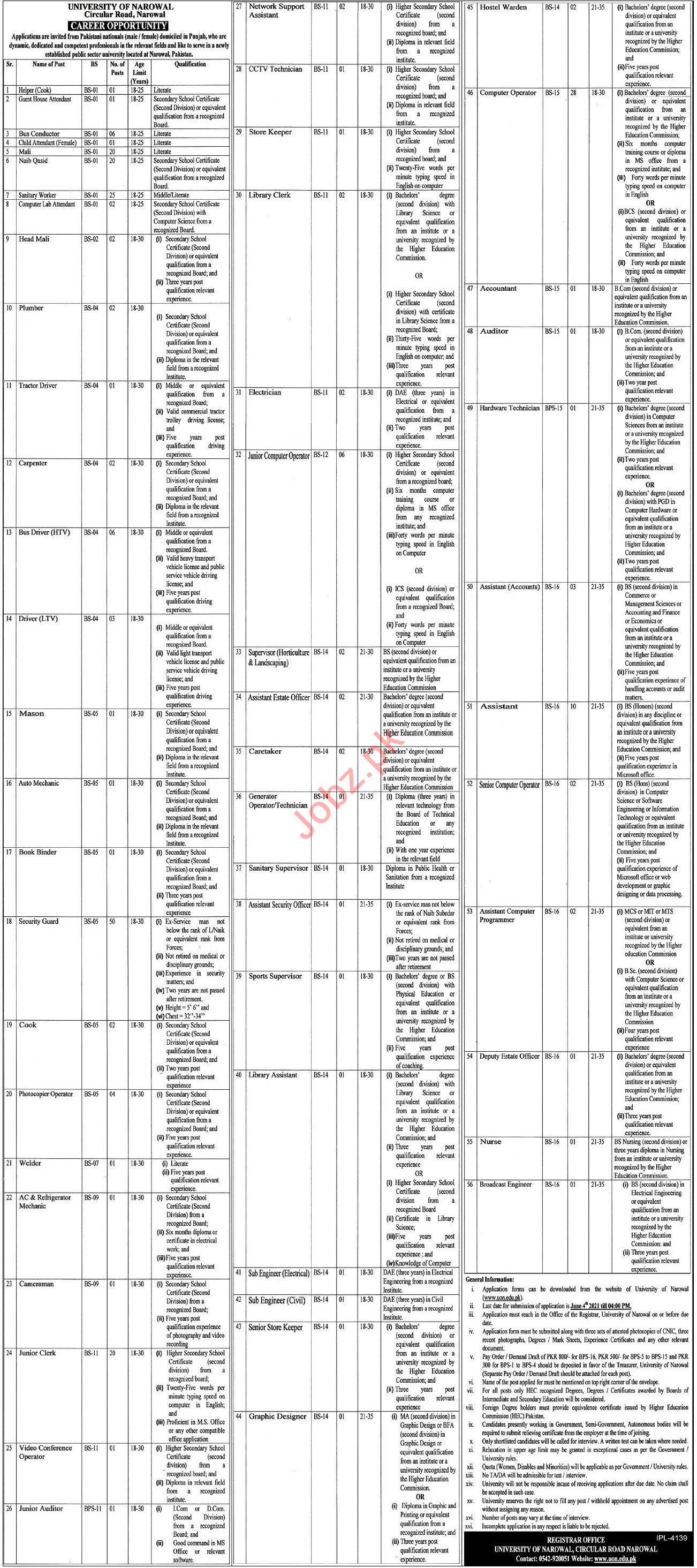 University of Narowal UON Non Teaching Staff Jobs 2021