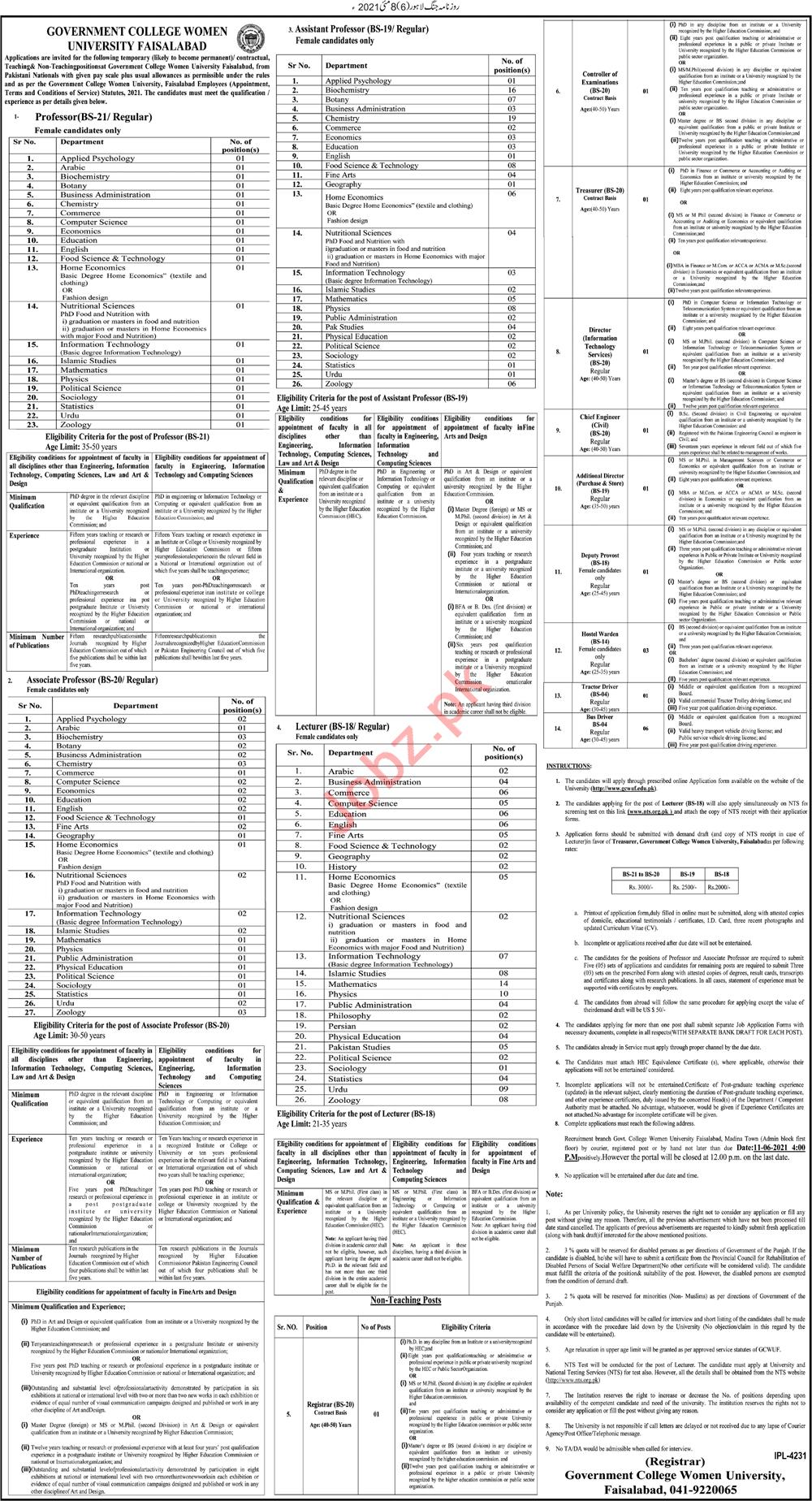 Govt College Women University Faisalabad GCWUF Jobs 2021