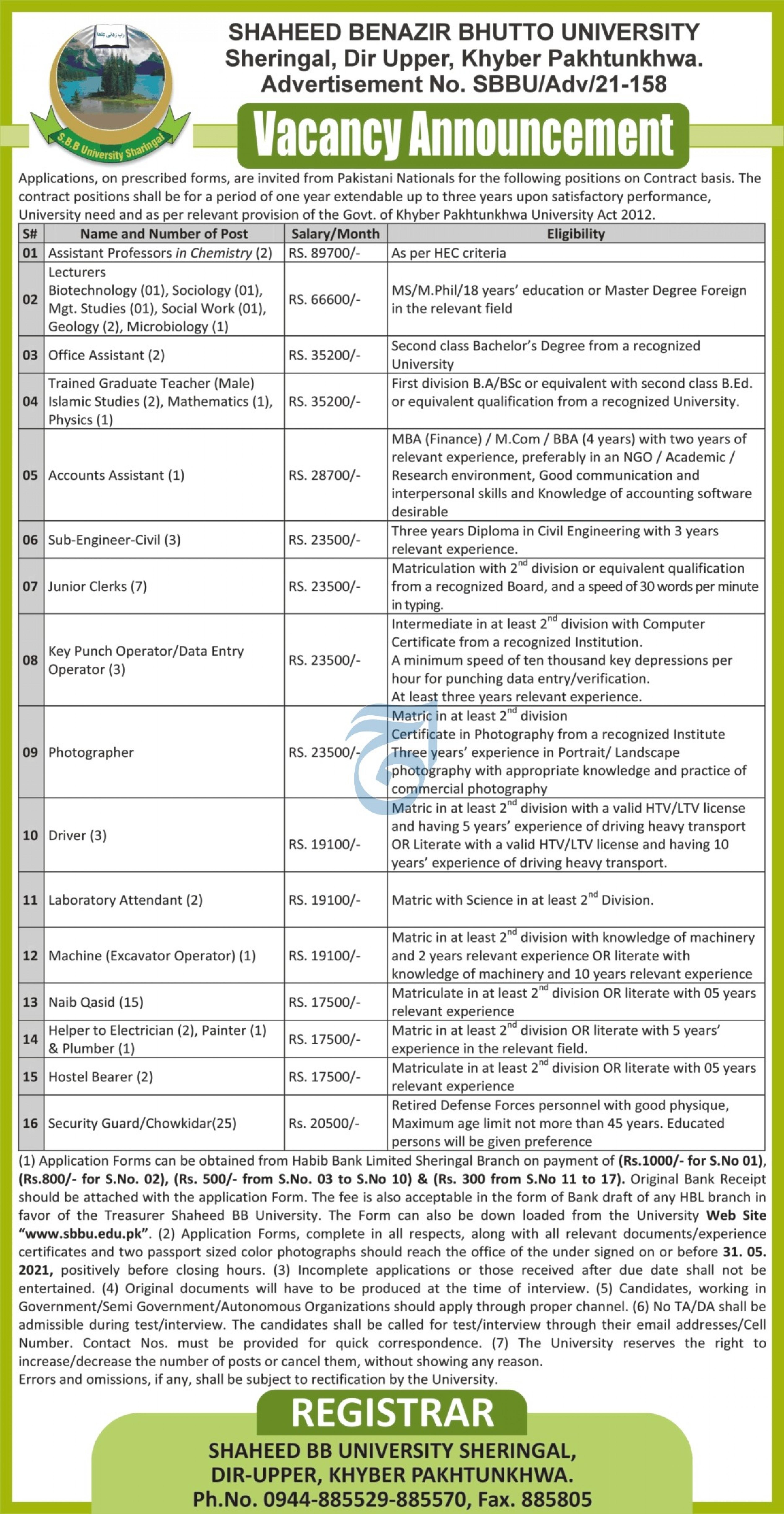 Shaheed Benazir Bhutto University Jobs 2021