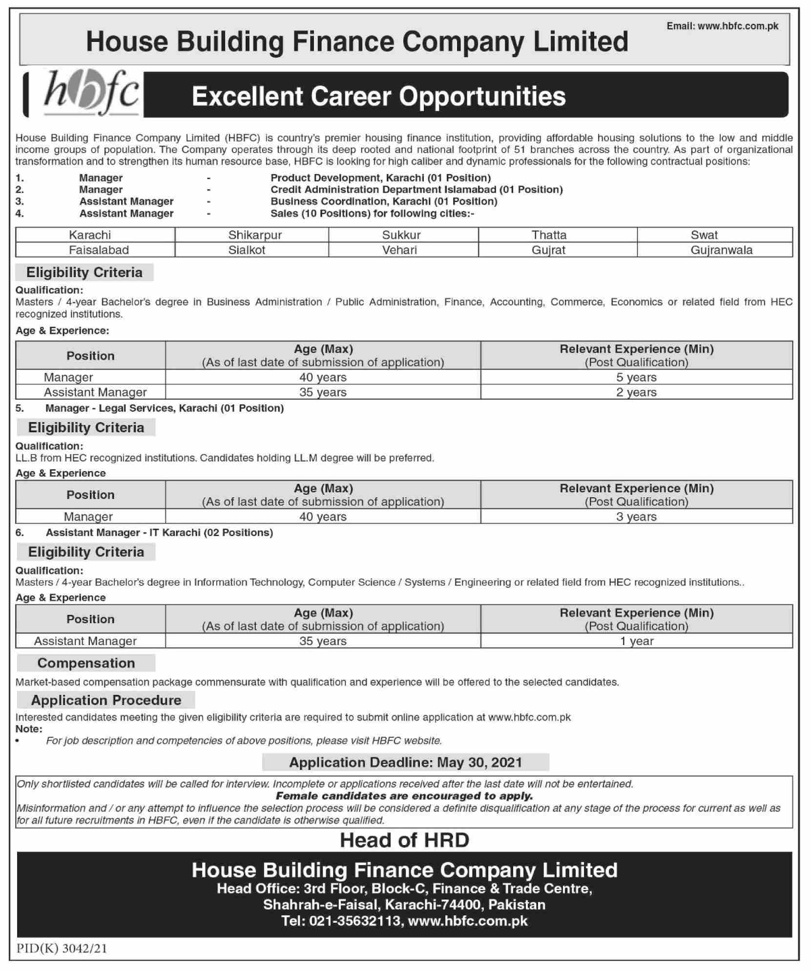 House Building Finance Company Limited Jobs 2021