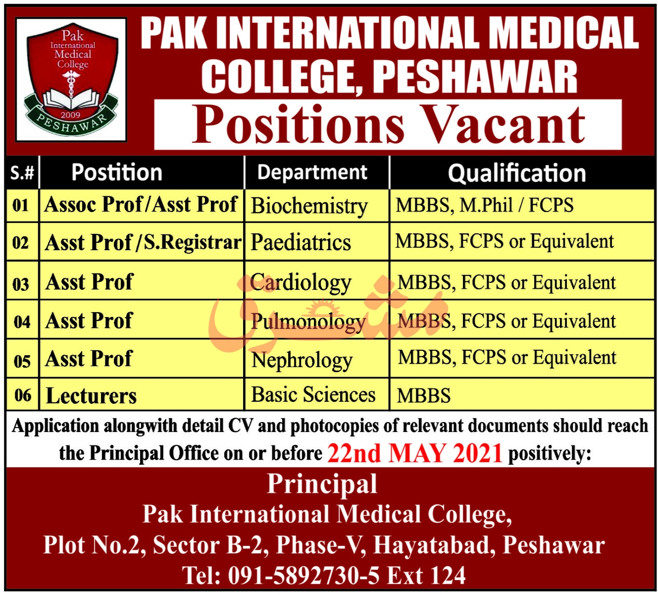 Pak International Medical College Peshawar Jobs 2021