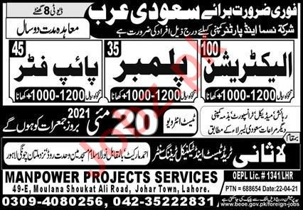 Electrician & Pipe Fitter Jobs 2021 in Saudi Arabia