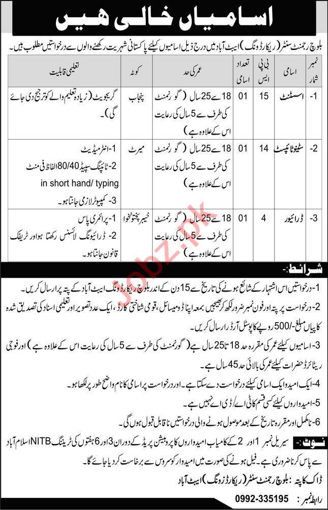 Baloch Regiment Center Record Wing Abbottabad Jobs 2021