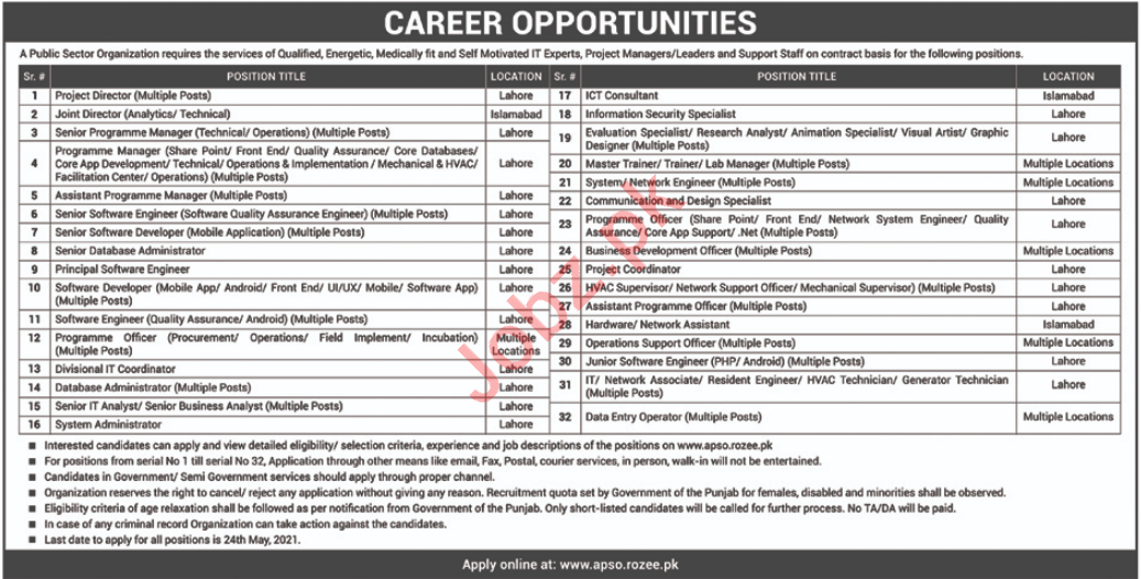 Public Sector Organization Jobs 2021 for Manager & Director