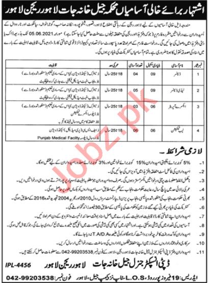 Jail Department Lahore Region Jobs 2021 for Dispenser