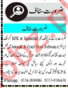 KPK Engineering Works Peshawar Jobs 2021 Graphic Designer