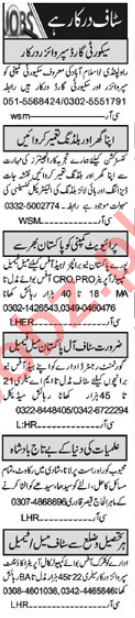QA Analyst & Promotion Officer Jobs 2021 in Islamabad