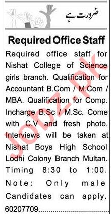 Nishat College of Science for Girls Multan Jobs 2021