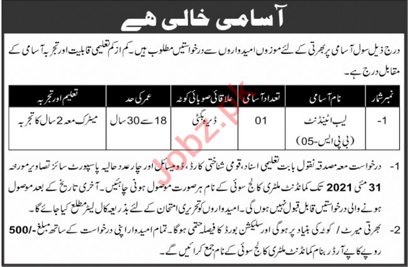 Military College Sui Jobs 2021 for Lab Attendant