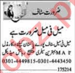Call Operator & Computer Operator Jobs 2021 in Lahore
