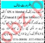 Marketing Manager & Graphic Designer Jobs 2021 in Peshawar