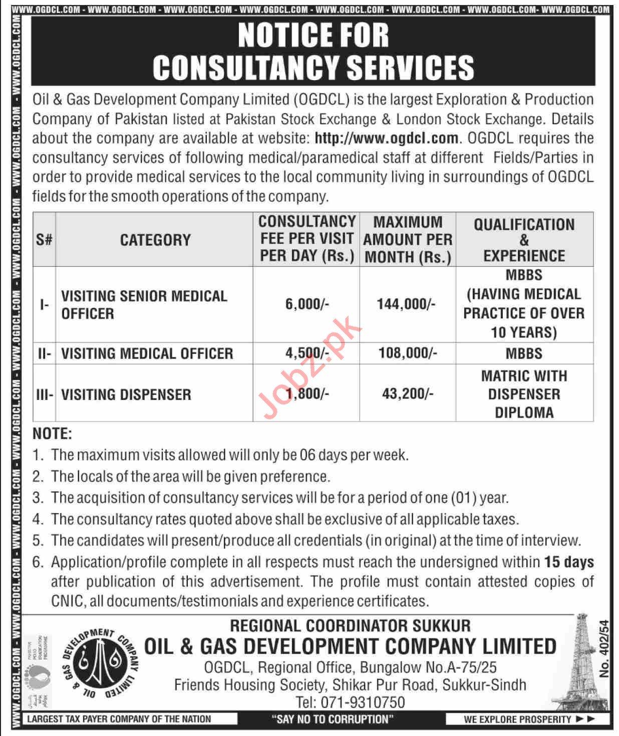 OGDCL Sukkur Jobs 2021 for Visiting Medical Officer
