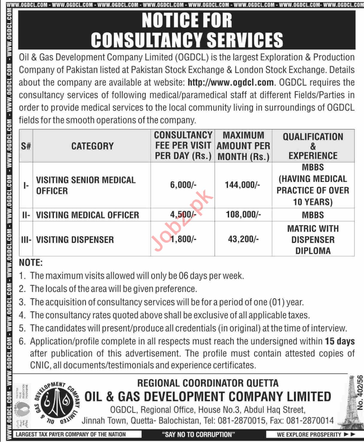 Oil & Gas Development Company Limited OGDCL Quetta Jobs 2021