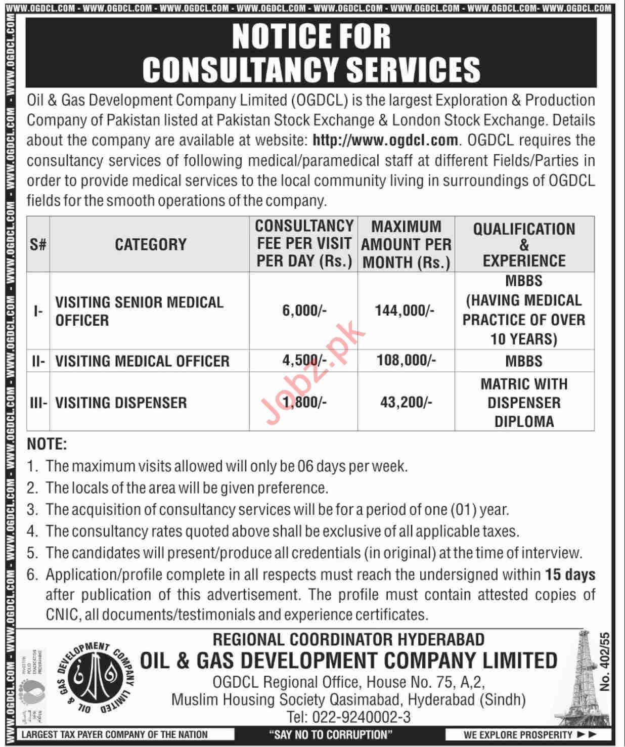 OGDCL Hyderabad Jobs 2021 for Medical Officer & Dispenser