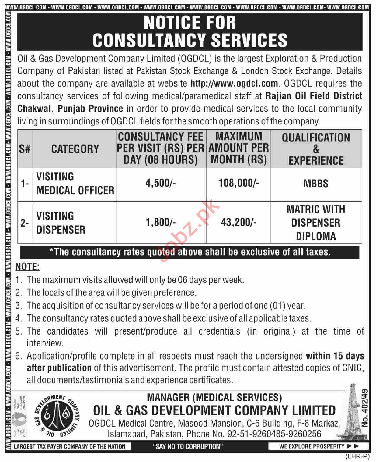 OGDCL Rajian Oil Field District Chakwal Jobs 2021 for Doctor