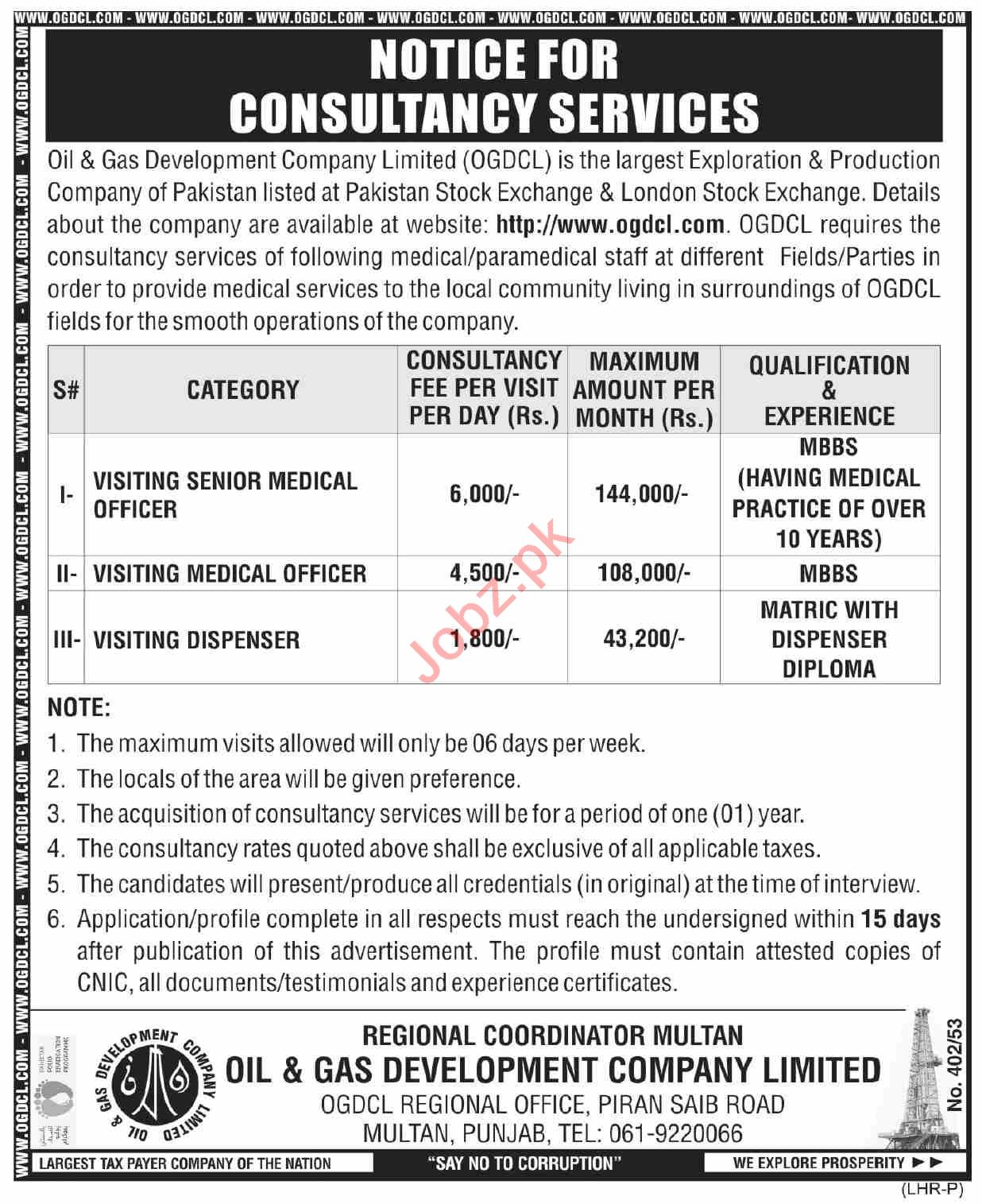 OGDCL Regional Office Multan Jobs 2021 for Medical Officers