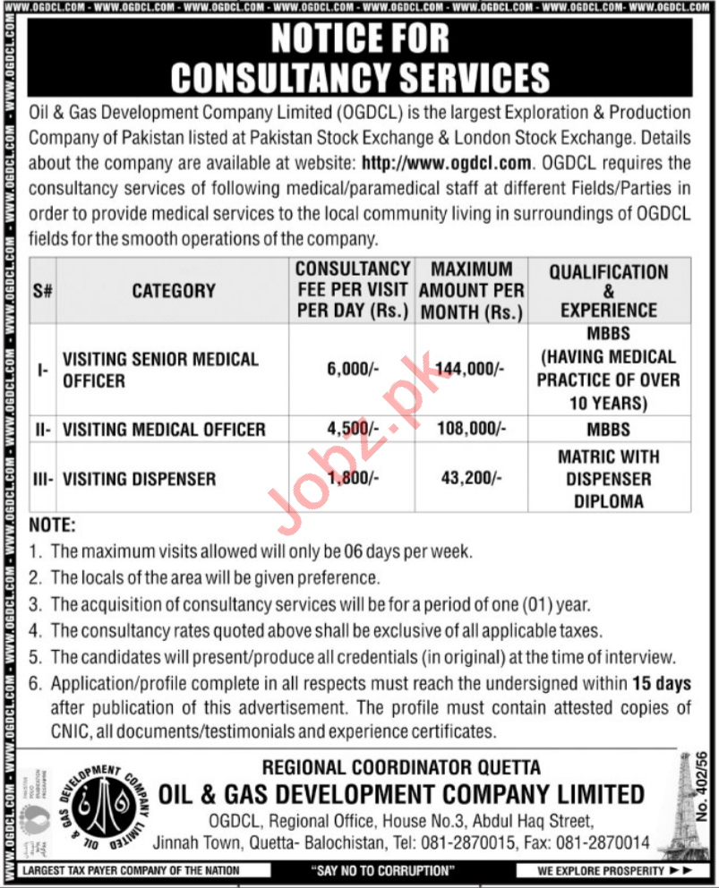 OGDCL Quetta Jobs 2021 for Visiting Dispenser & Doctor