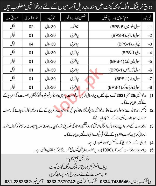 Pakistan Army Baloch Training Wing Quetta Cantt Jobs 2021