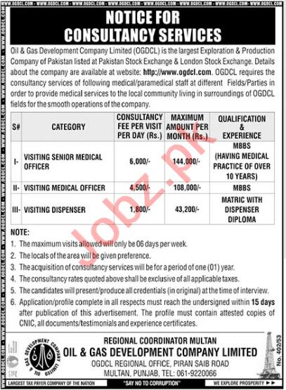 OGDCL Multan Jobs 2021 for Medical Officer & Dispenser