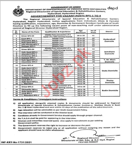 Department of Empowerment of Persons with Disabilities Jobs