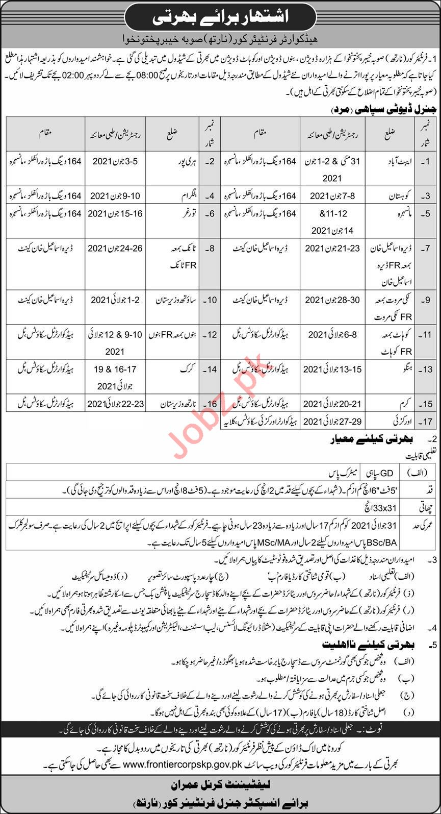 Frontier Corps North KPK Jobs 2021 for General Duty Sepoy