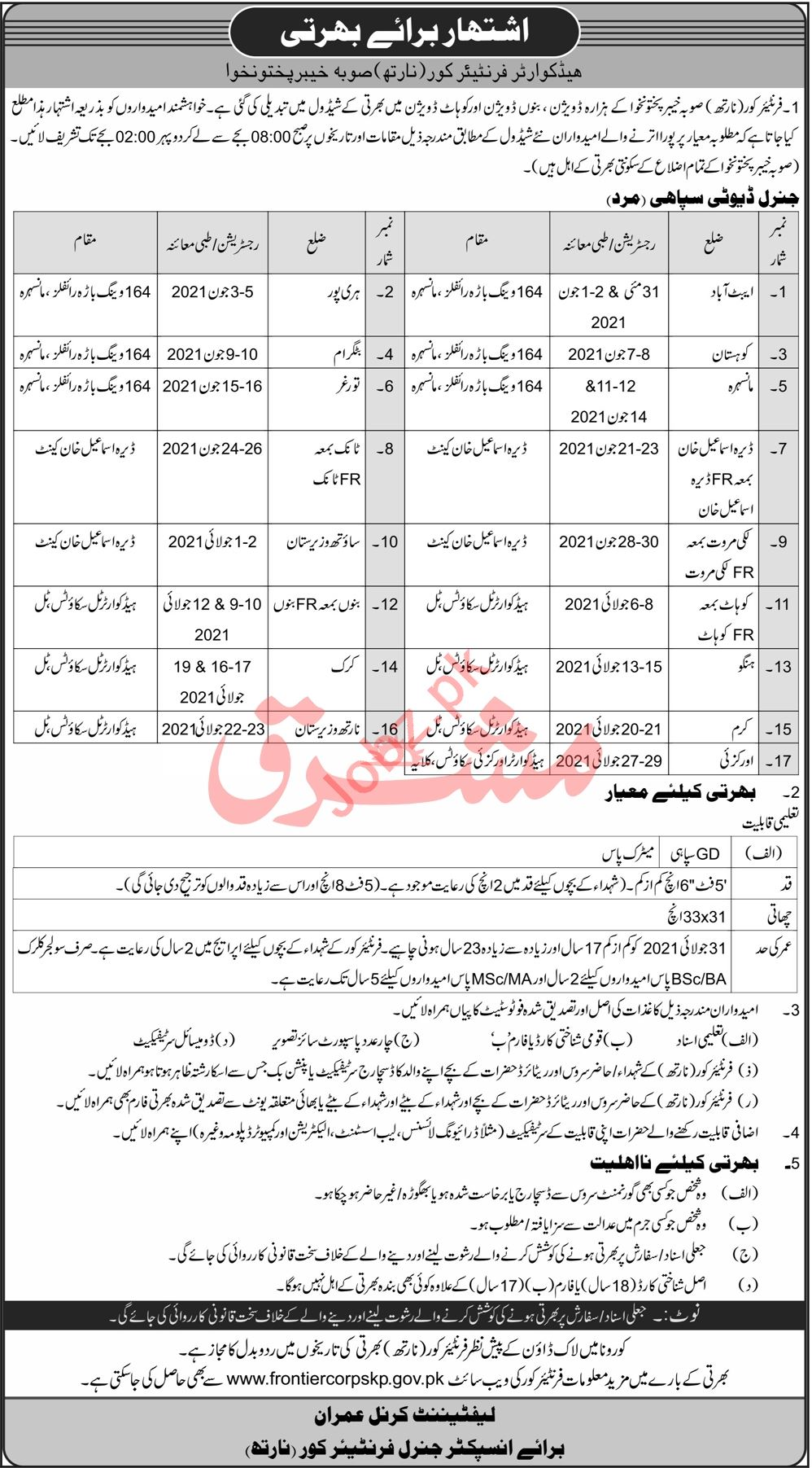 Frontier Corps North KPK Jobs 2021 for Sepoy