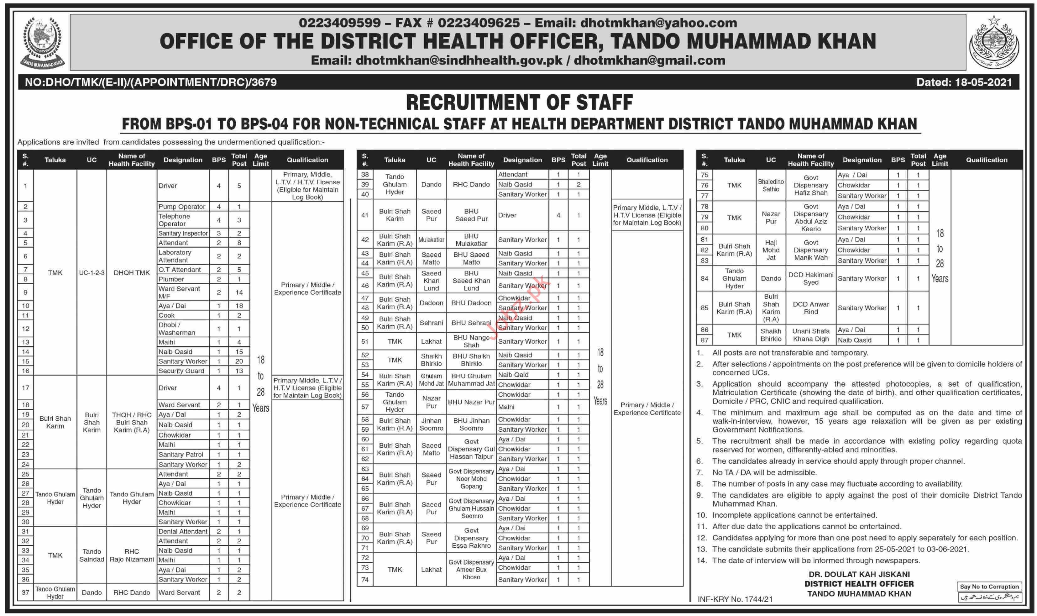 Health Department Tando Muhammad Khan Jobs 2021