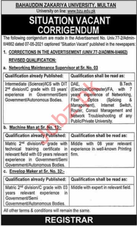 Bahauddin Zakariya University BZU Multan Jobs 2021