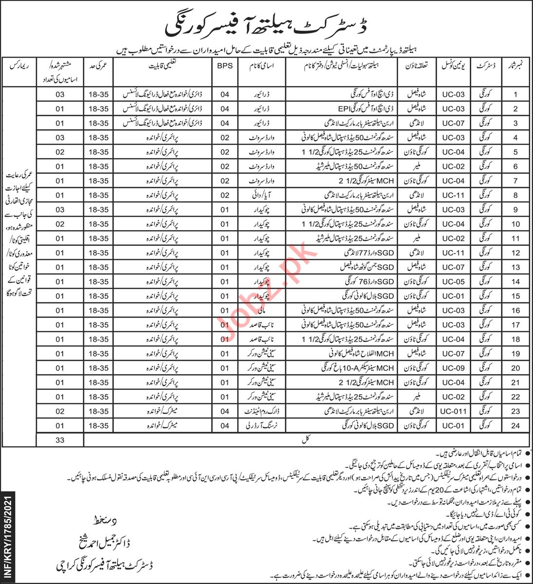 District Health Office DHO Korangi Jobs 2021 for Drivers