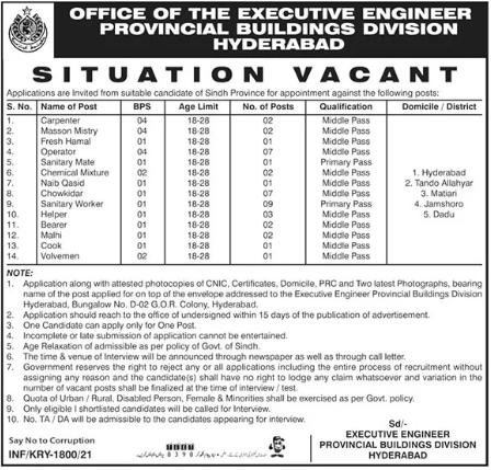 Provincial Buildings Division Jobs 2021 in Hyderabad