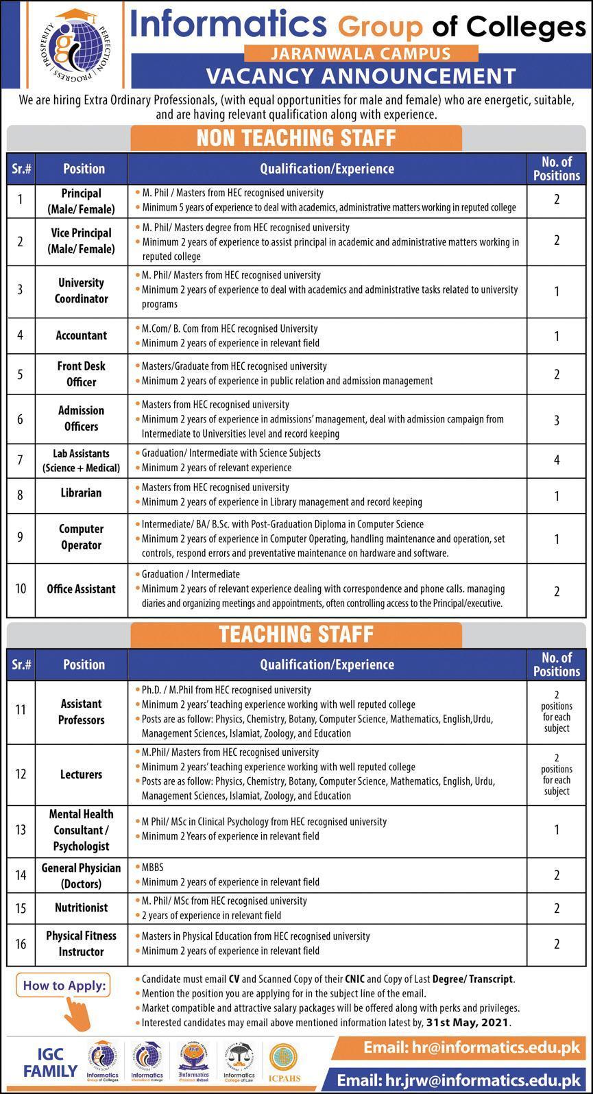Informatics Group of Colleges Jaranwala Campus Jobs 2021