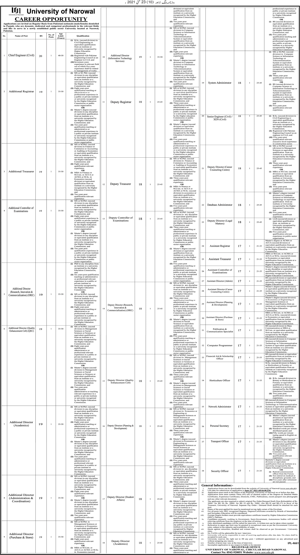 University of Narowal Jobs 2021 For Non Academic Staff