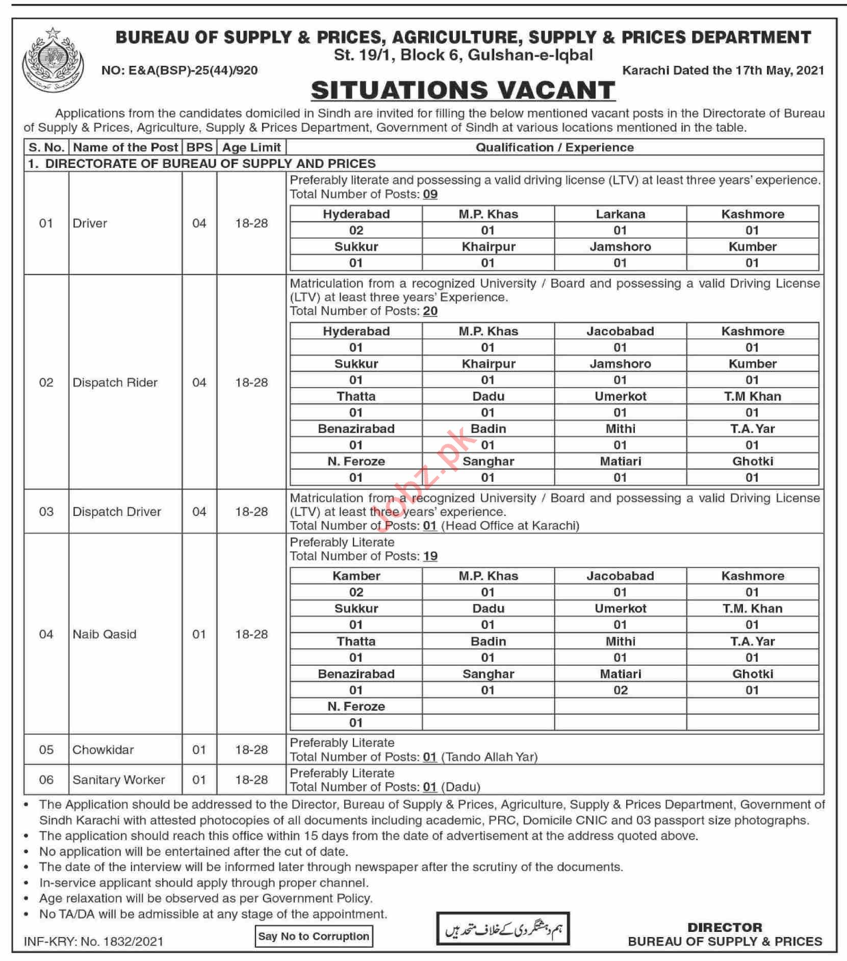 Bureau of Supply & Prices Sindh Jobs 2021 for Drivers