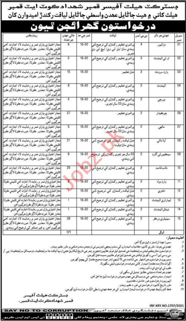 District Health Office DHO Kamber Shahdadkot Jobs 2021