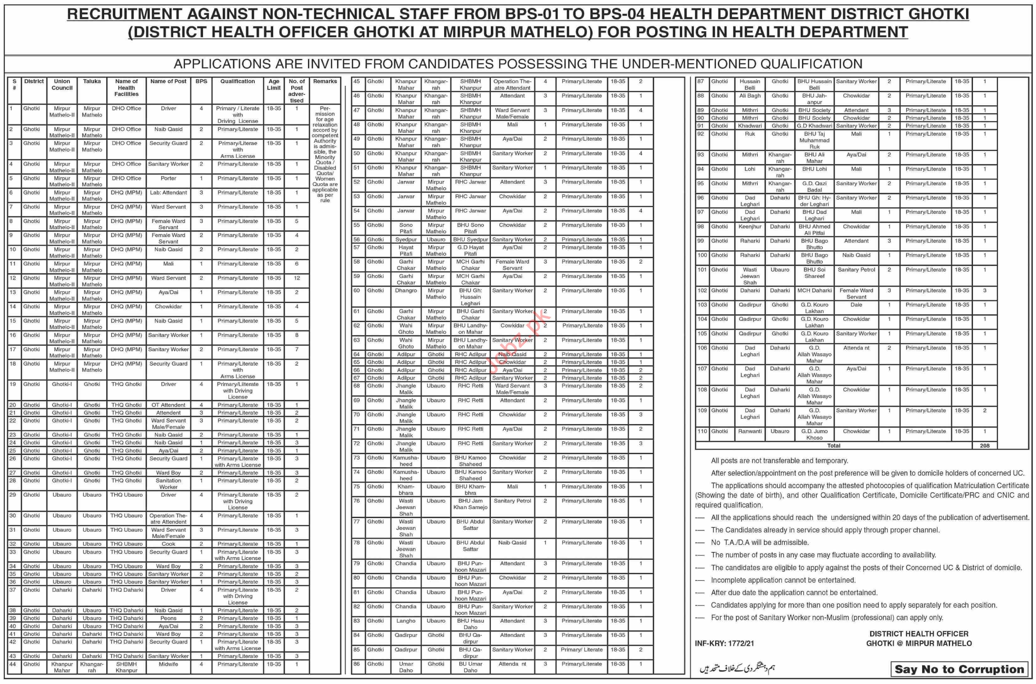 District Health Office DHO Mirpur Mathelo Jobs 2021