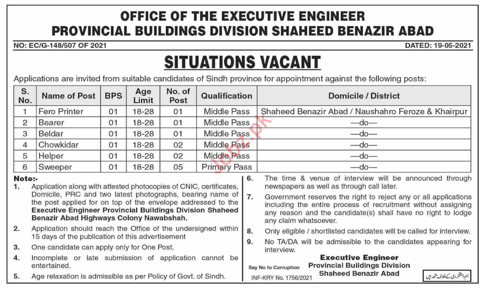 Provincial Buildings Division Shaheed Benazirabad Jobs 2021