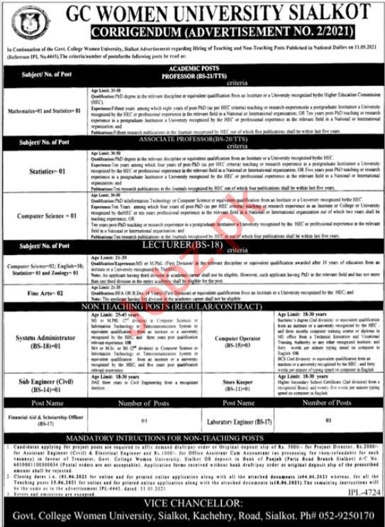 GC Women University Sialkot Jobs 2021 for Professors