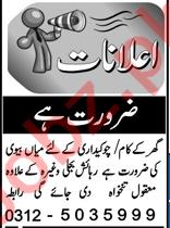 House Staff Jobs 2021 in Abbottabad