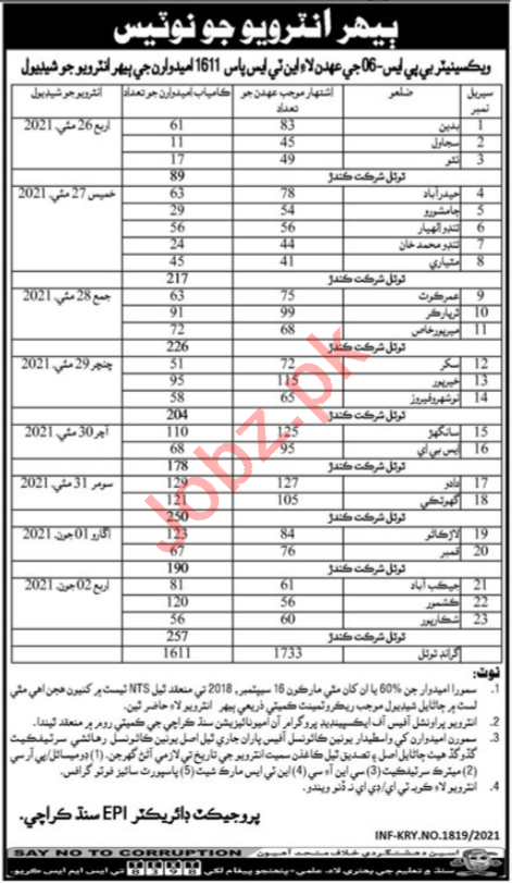Health Department EPI Sindh Jobs 2021 for Vaccinator