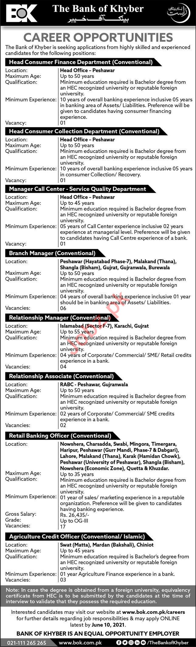 The Bank of Khyber BOK Jobs 2021 for Branch Manager
