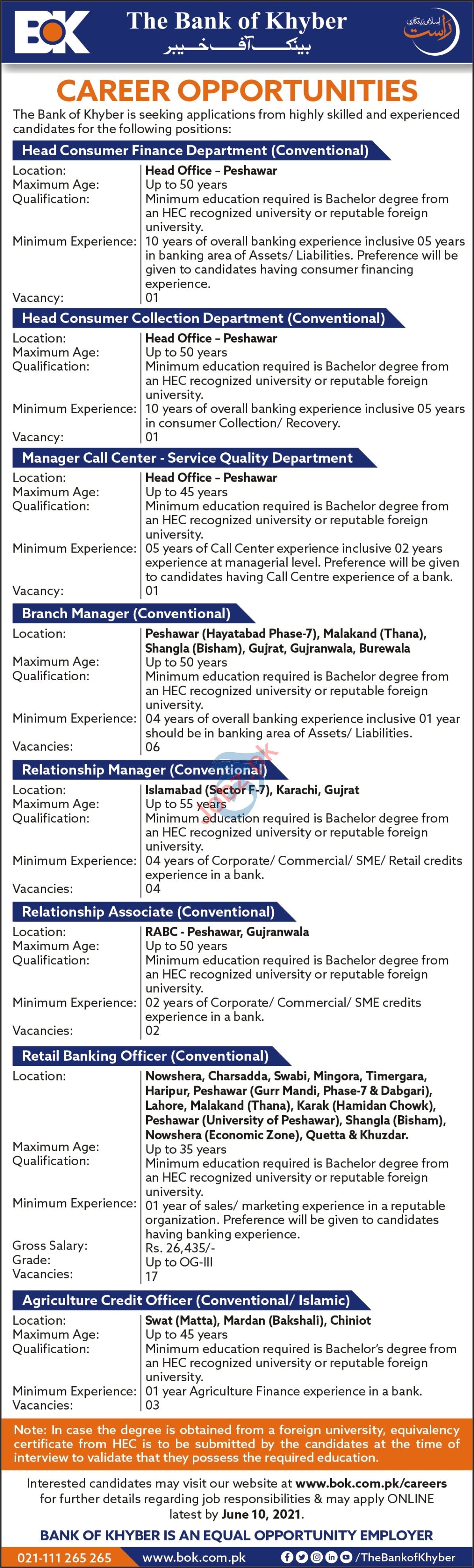 Head Consumer Finance Department & Manager Jobs 2021