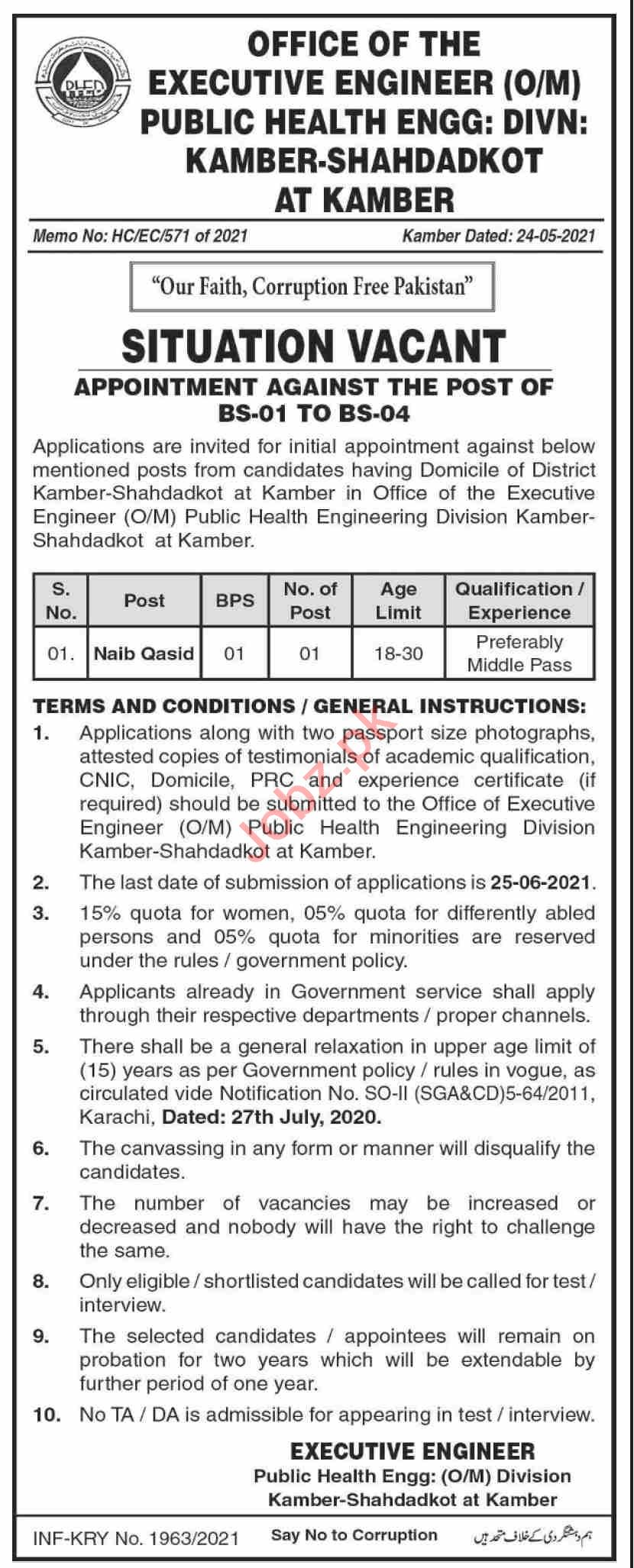Public Health Engineering Division Kamber Shahdadkot Jobs