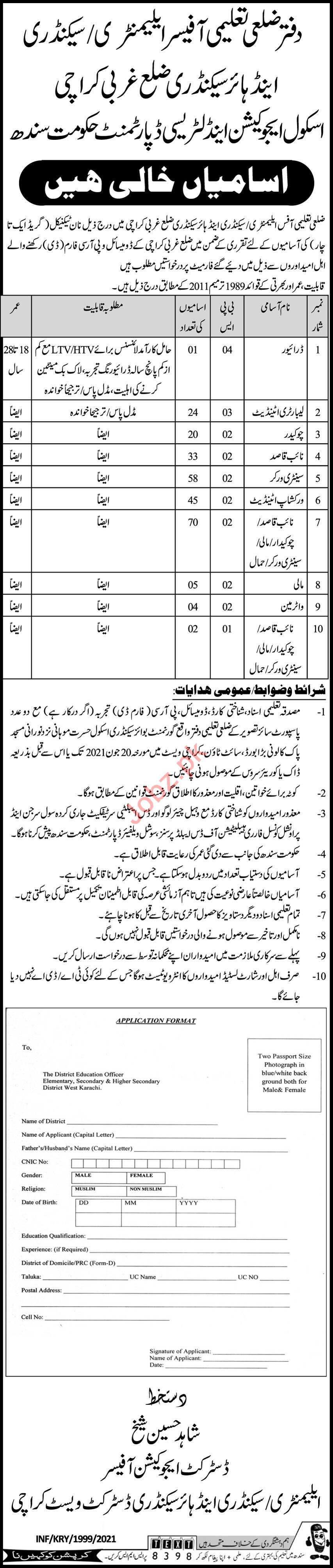 Education Department Primary East Karachi Jobs 2021